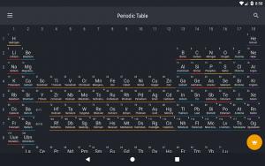 Periodic Table 2019 1